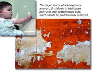 Lead-Paint-Poisoning